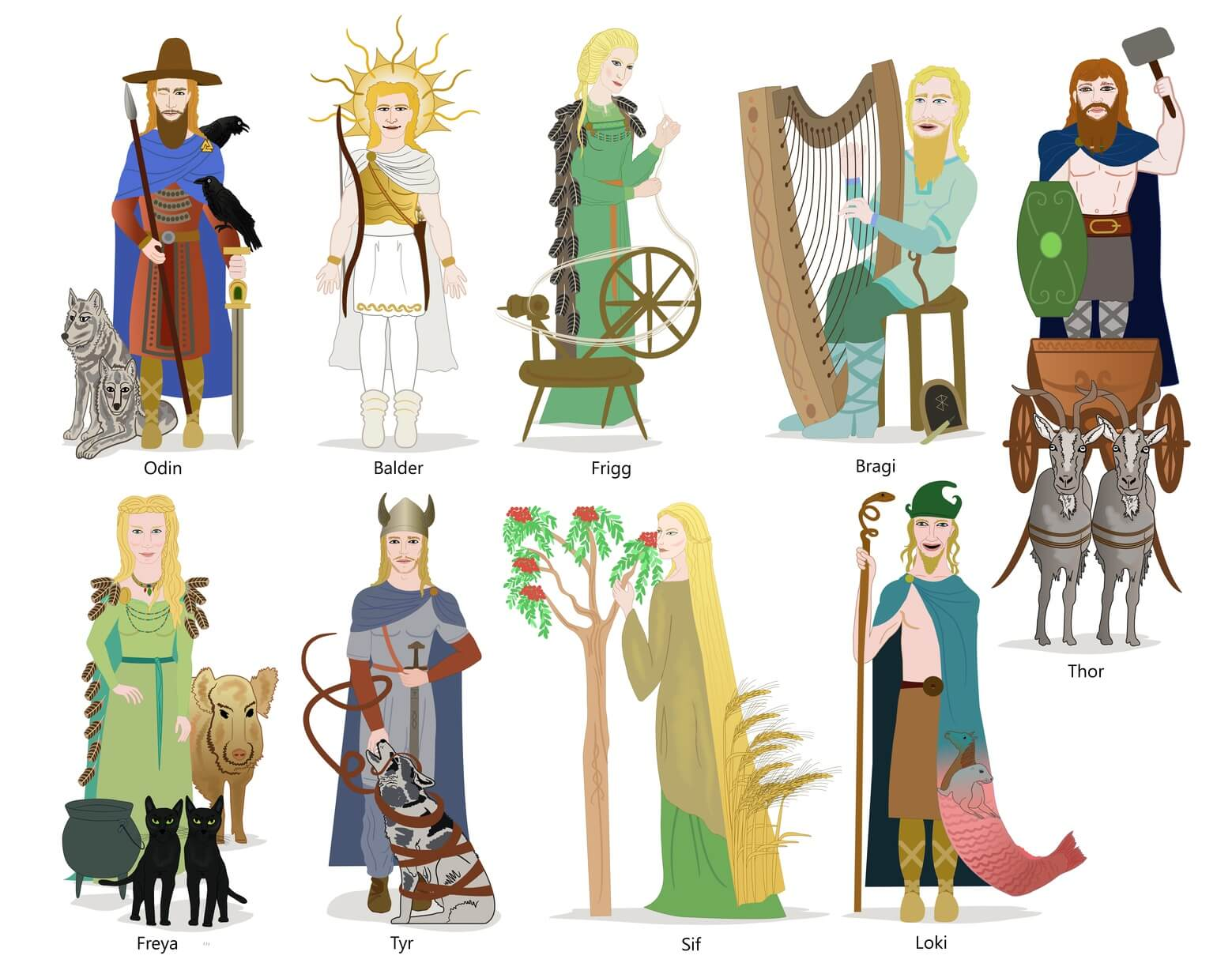 dioses nordicos