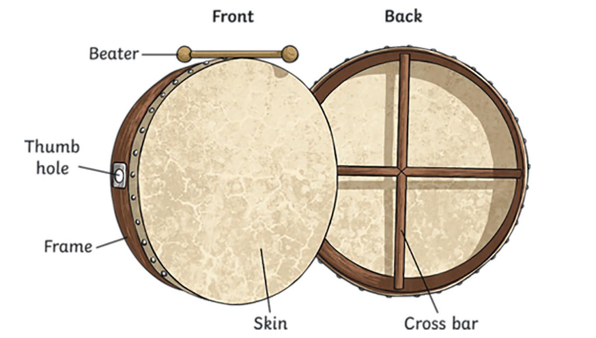 Bodhran instrumentos celtas